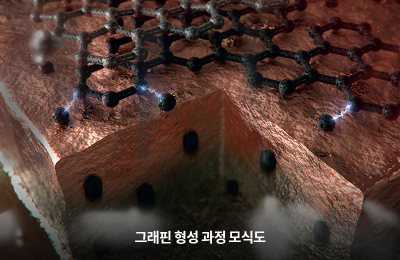 화공 조길원 교수팀, 버널적층 그래핀으로 밴드갭 제어 성공